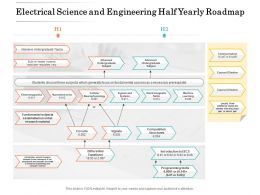 Electrical Science And Engineering Half Yearly Roadmap