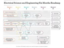Electrical Science And Engineering Six Months Roadmap