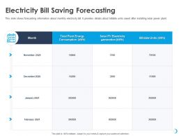 Electricity Bill Saving Forecasting Billable Ppt Powerpoint Presentation Ideas