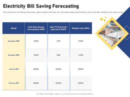 Electricity Bill Saving Forecasting Consumption Consumption Ppt Powerpoint Presentation Infographics