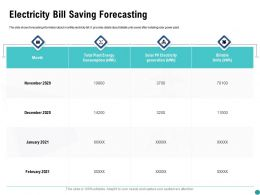 Electricity Bill Saving Forecasting Consumption Ppt Powerpoint Presentation Ideas Examples
