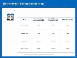Electricity Bill Saving Forecasting Insurance Ppt Powerpoint Presentation Pictures