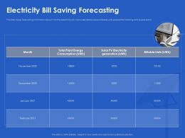 Electricity Bill Saving Forecasting Solar Ppt Powerpoint Presentation Icon Samples