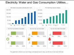 Electricity Water And Gas Consumption Utilities Dashboard