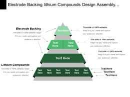 Electrode Backing Lithium Compounds Design Assembly Mistake Proof