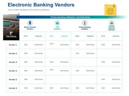 Electronic Banking Vendors Online Banking Ppt Powerpoint Presentation Slides Objects