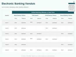 Electronic Banking Vendors Ppt Powerpoint Presentation Portfolio Graphics Tutorials