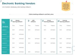 Electronic Banking Vendors Software Ppt Powerpoint Presentation Guide
