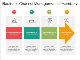 Electronic Channel Management Of Members