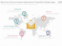 Electronic Communications Applications Powerpoint Slides Ideas