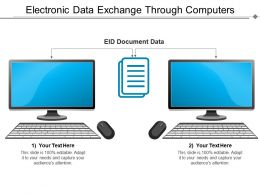 Electronic Data Exchange Through Computers