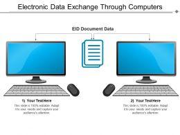electronic_data_exchange_through_computers_Slide01