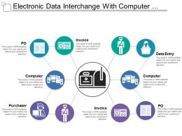 Electronic Data Interchange With Computer And Data Entry