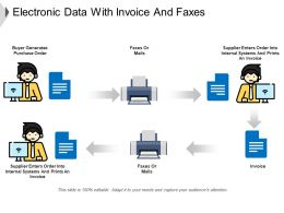 Electronic Data With Invoice And Faxes