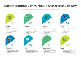 Electronic Internal Communication Channels For Company