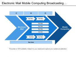 Electronic Mail Mobile Computing Broadcasting Industry Video Demand