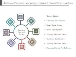 Electronic Payment Technology Diagram Powerpoint Graphics