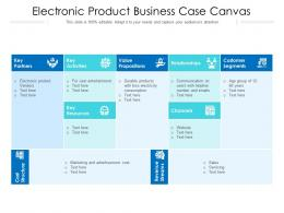 Electronic Product Business Case Canvas