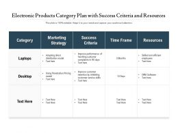 Electronic Products Category Plan With Success Criteria And Resources
