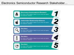 Electronics Semiconductor Research Stakeholder Relationship Alliances Business System Process