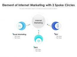Element Of Internet Marketing With 3 Spoke Circles