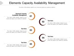 Elements Capacity Availability Management Ppt Powerpoint Presentation Summary Cpb