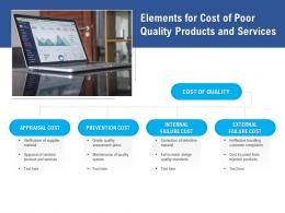 Elements For Cost Of Poor Quality Products And Services