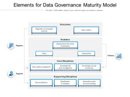 Elements For Data Governance Maturity Model