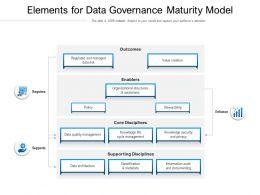 Elements For Data Governance Maturity Model