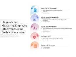 Elements For Measuring Employee Effectiveness And Goals Achievement