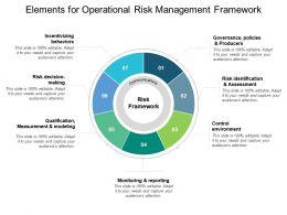 Elements For Operational Risk Management Framework