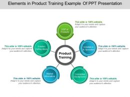 Elements In Product Training Example Of Ppt Presentation