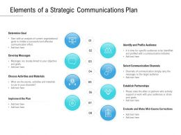 Elements Of A Strategic Communications Plan