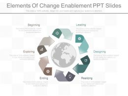 Elements Of Change Enablement Ppt Slides