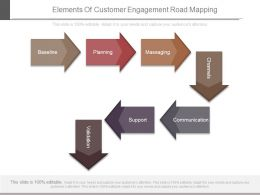 Elements Of Customer Engagement Road Mapping Diagram Example File