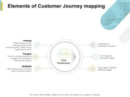 Elements Of Customer Journey Mapping Actions Ppt Powerpoint Presentation File Grid