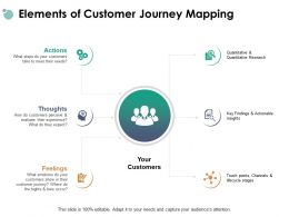 Elements Of Customer Journey Mapping Actions Thoughts Ppt Powerpoint Presentation Icon Files