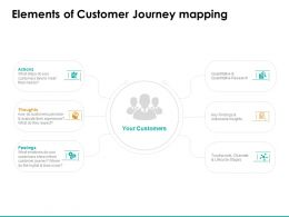 Elements Of Customer Journey Mapping Ppt Powerpoint Presentation Pictures