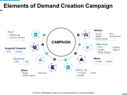 Elements Of Demand Creation Campaign Example Of Ppt
