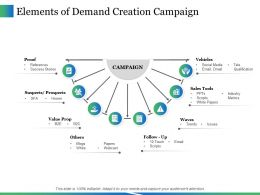 Elements Of Demand Creation Campaign Ppt Icon Mockup