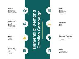 Elements Of Demand Creation Campaign Prospects Ppt Powerpoint Presentation Portfolio Design