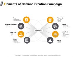Elements Of Demand Creation Campaign Sales Tools Ppt Powerpoint Presentation Show Icons