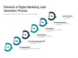 Elements Of Digital Marketing Lead Generation Process