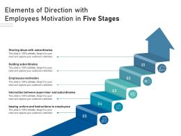 Elements Of Direction With Employees Motivation In Five Stages