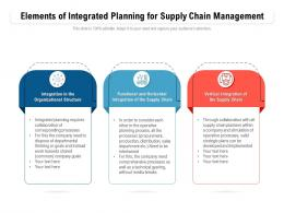 Elements Of Integrated Planning For Supply Chain Management