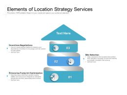 Elements Of Location Strategy Services