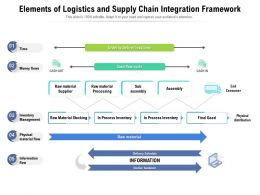 Elements Of Logistics And Supply Chain Integration Framework