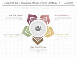 Elements Of Operations Management Strategy Ppt Samples