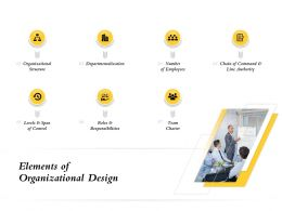 Elements Of Organizational Design Charter M741 Ppt Powerpoint Presentation File Slides