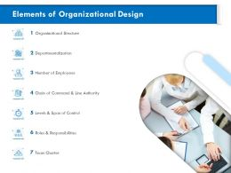 Elements Of Organizational Design Span Line Ppt Powerpoint Presentation Gallery Icon